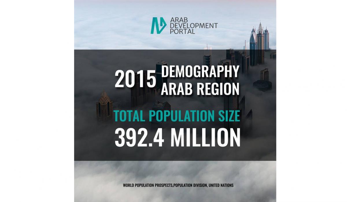 Population Growth in the Arab Region