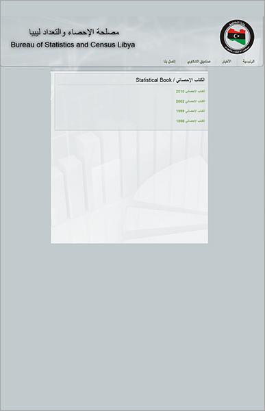 ليبيا - الكتاب الإحصائي 2010