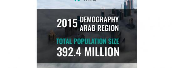 Population Growth in the Arab Region