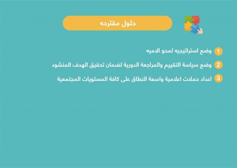 MOHAMMED AL-JANABI